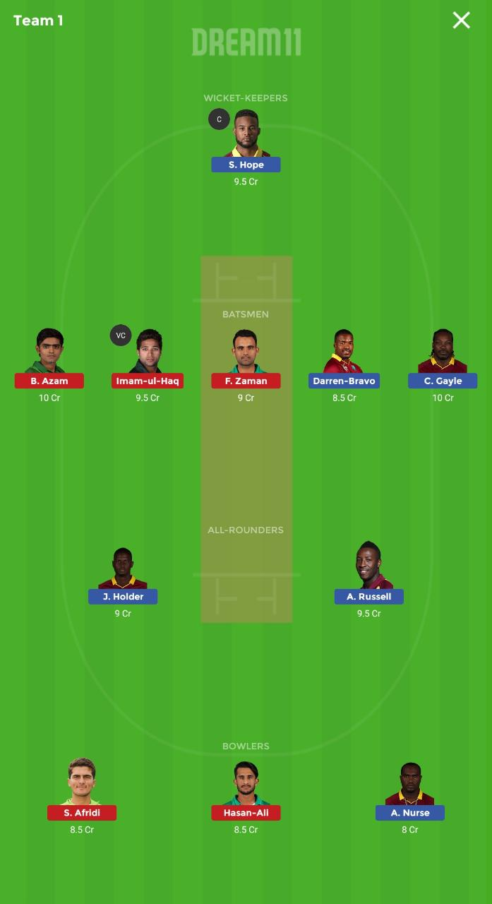 Dream11- WI vs Pak