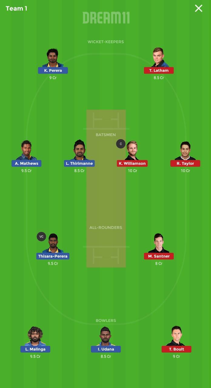 Dream 11-NZ vs SL