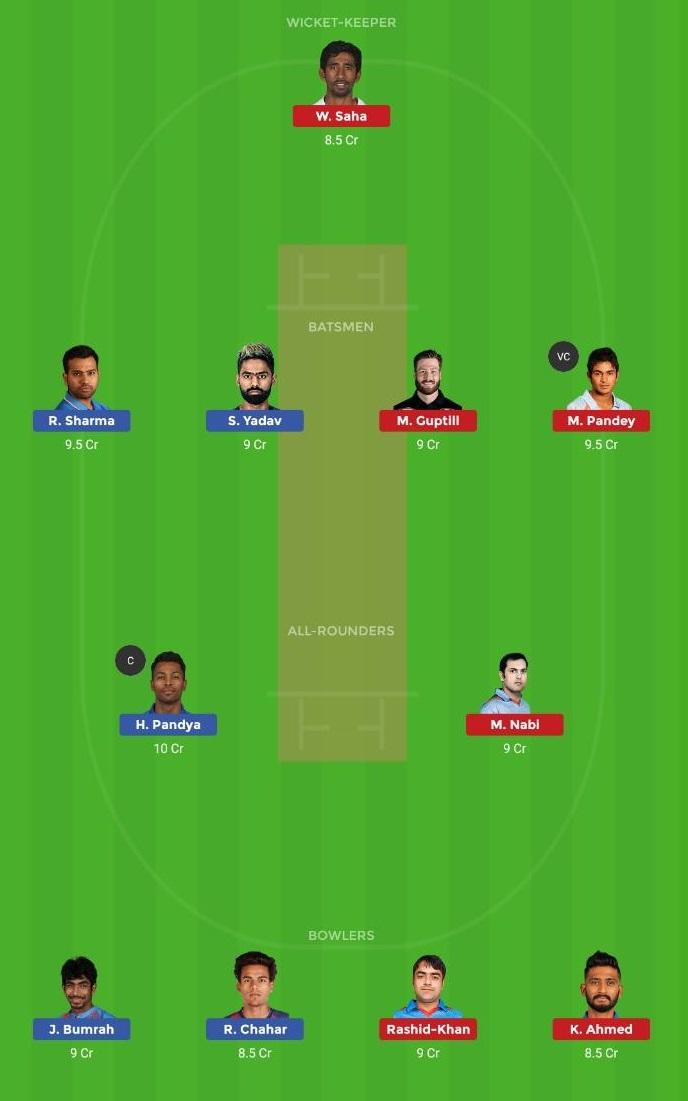 Dream11 Team- MI vs SRH-Match 51